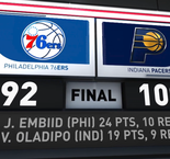 GAME RECAP: Pacers 100, Sixers 92