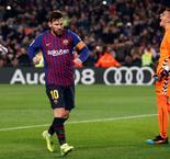 Messi Penalty Earns Win For Barcelona Over Real Valladolid