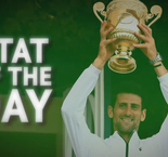 Stat of the Day - Djokovic v Federer longest singles final ever