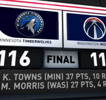 GAME RECAP: Timberwolves 116, Wizards 111