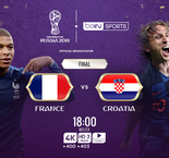 2018 World Cup Final- France Vs Croatia- Live Updates! Match Stream, Live Streaming Information, Predicted Teams, World Cup Fixtures, Team News, Free Stream, How to Watch Online,