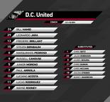 DC United v Sporting KC