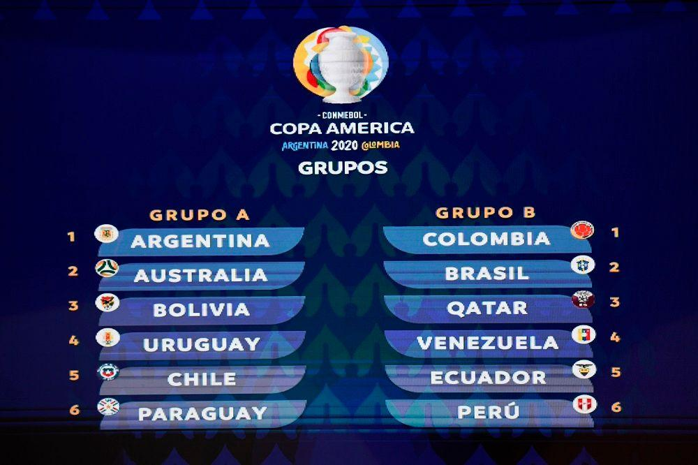 Image result for copa america 2020
