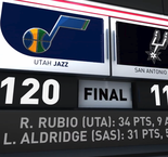 GAME RECAP: Jazz 120, Spurs 111