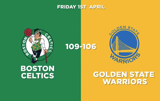 Celtics end Golden State's home run - beIN SPORTS