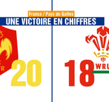 Six Nations - France - Galles en chiffres