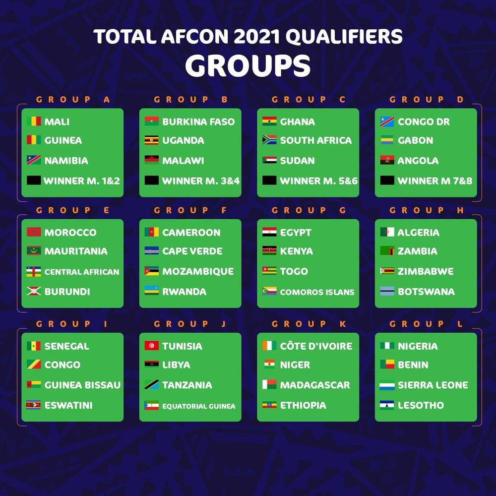 Calendrier Can 2021 Algeria face long qualifying route to 2021 Africa Cup of Nations