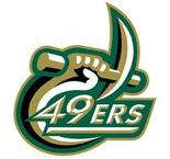2016 Charlotte Football Team Preview | #BeANiner