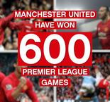 Quiz: Man United's 600th Premier League win