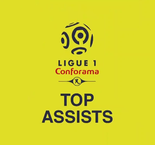 Top 5 Assists - Matchday 7