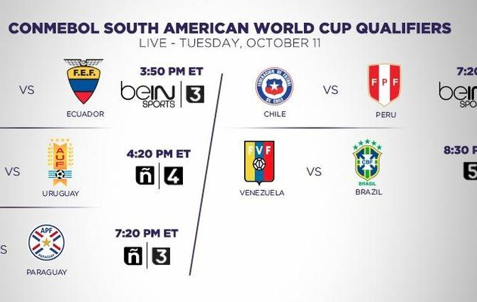 south america world cup qualifying table