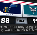 GAME RECAP: Hornets 99, Jazz 88