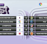 beIN's BEST: Manchester City And Barcelona Start The Season On Top