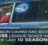 Fact of the Day - Cavani's impressive scoring record
