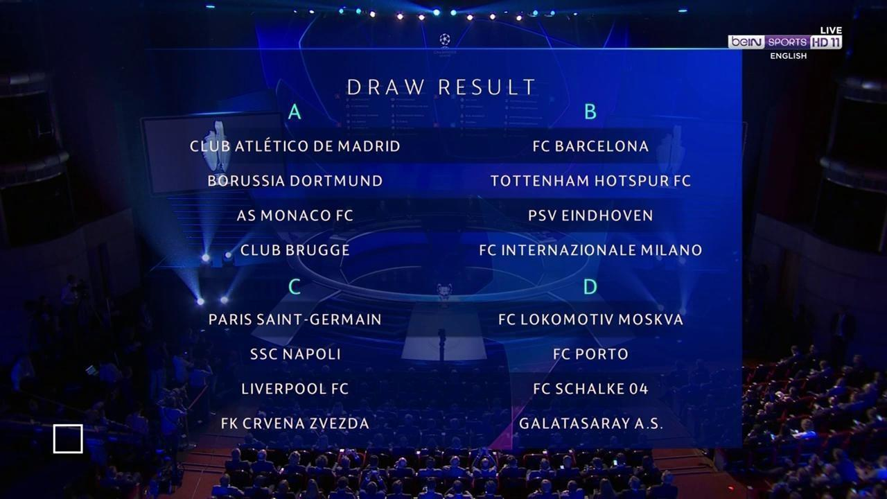 Koeficient UEFA Update: Champions League Draw-Live Updates