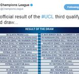 UEFA gaffe sees Hibs named in Champions League draw