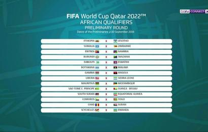 2022 Fifa World Cup Find 2022 Fifa World Cup Latest News Watch 2022 Fifa World Cup Videos Bein Sports