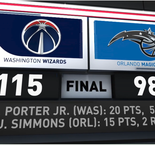 GAME RECAP: Wizards 115, Magic 98
