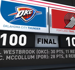 GAME RECAP: Blazers 108, Thunder 100