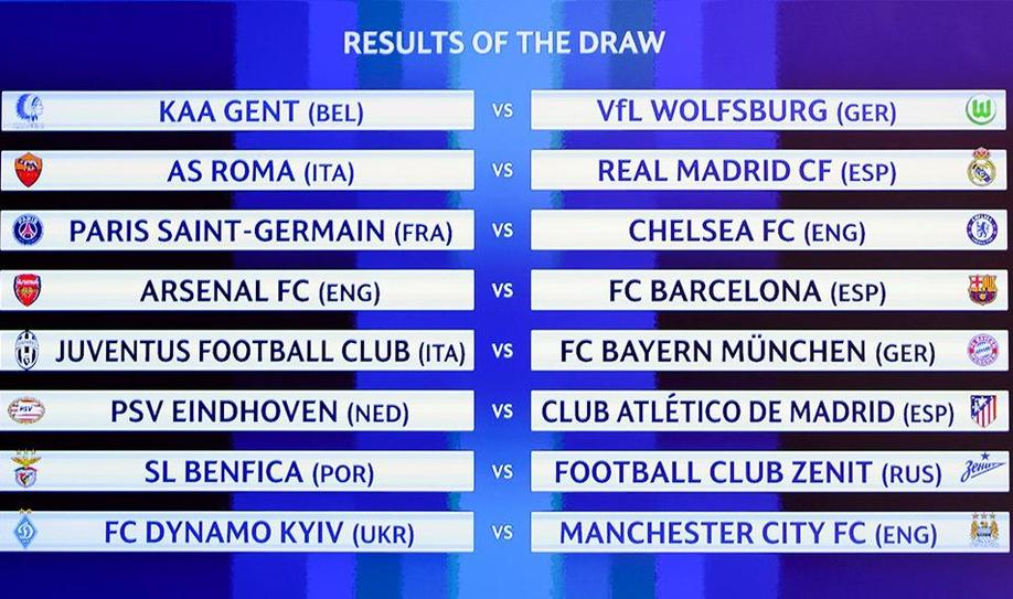 Champions League Last 16 Draw Features Familiar Ties