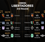 Copa Libertadores: Qualification 3rd Phase Schedule