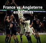 VI Nations - France vs. Angleterre en chiffres