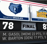 GAME RECAP: Nuggets 87, Grizzlies 78