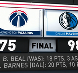 GAME RECAP: Mavericks 98, Wizards 75
