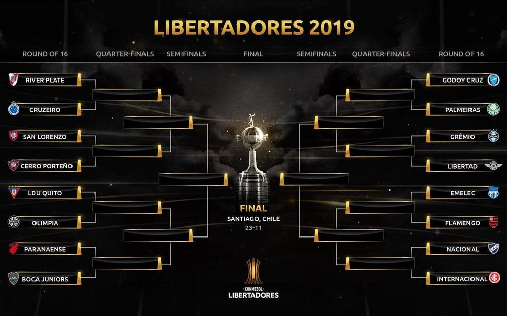 Copa Libertadores 2019 Knockout Round Draw | beIN SPORTS