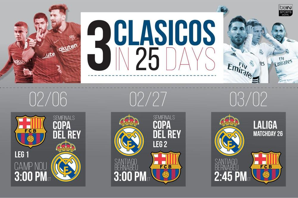 beIN SPORTS' Exclusive Coverage Of El Clasico Continues Ratings Surge Among U.S. Audiences