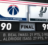 GAME RECAP: Spurs 98, Wizards 90