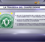 The Locker Room: Todo sobre el trágico accidente de Chapecoense