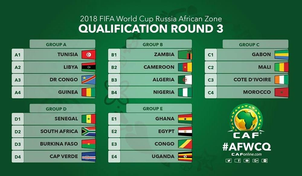 Fifa World Cup 2018 African Qualifiers Draw