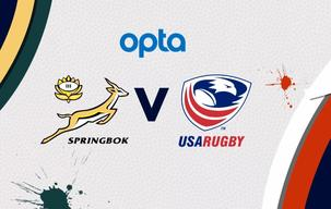 South Africa v USA preview