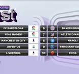 beIN's BEST: Manchester United Fall Out, Roma Return To Our Top 10