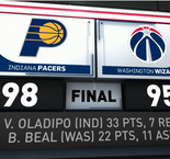 GAME RECAP: Pacers 98, Wizards 95