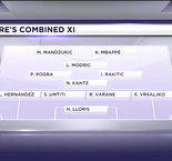 The XTRA: World Cup Final Combined XI