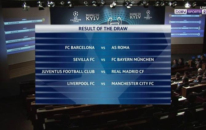 Champions League Draw Update: Liverpool To Face City In UCL Quarters