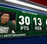 NBA [Focus] Giannis n'a pas quitté le mode All-Star