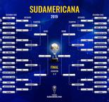 Copa Sudamericana 2019 Second Phase Draw