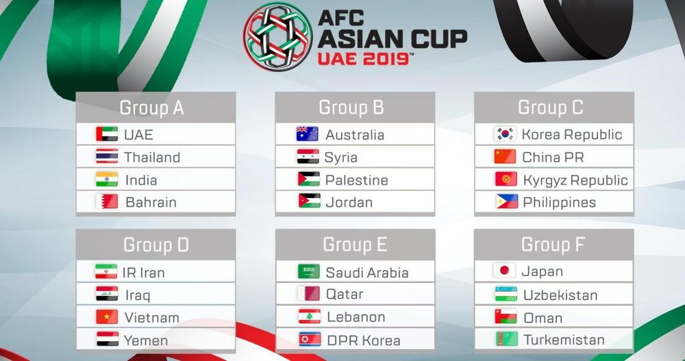 Image result for afc asian cup 2019 groups