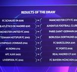 UEFA Champions League - Round of sixteen draw results