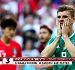 The XTRA: World Cup Busts of Russia 2018