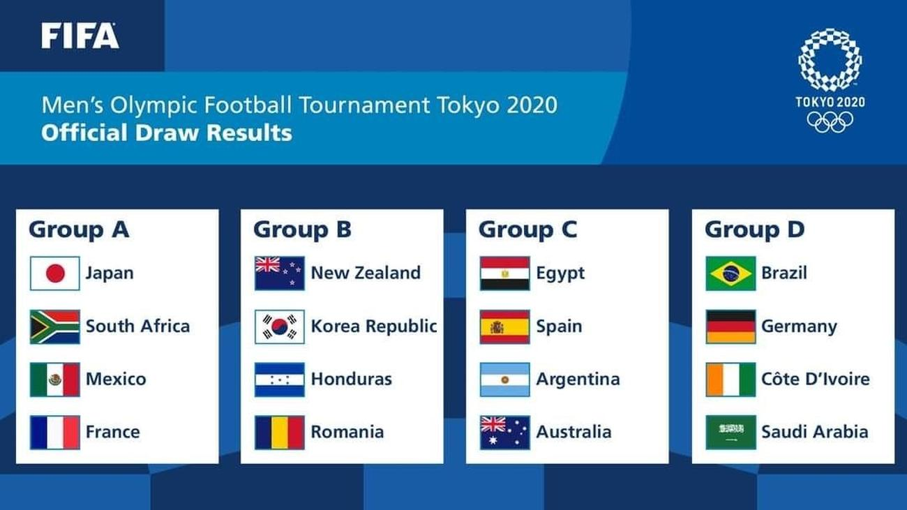 BREAKING: Tokyo Olympics release football group stage matchups